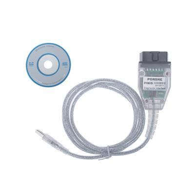 Piwis Cable